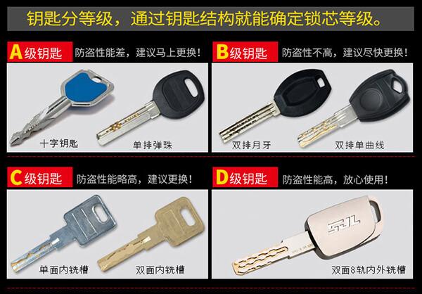 防盗门锁哪种好 什么样防盗门锁最安全?